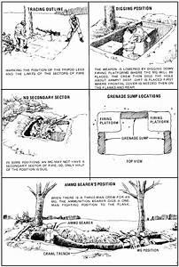 Fighting Position Design Details  Armystudyguide Com