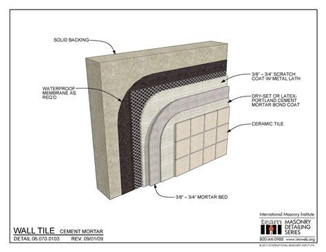 mortar for tile ceramic tile mortar tile design ideas