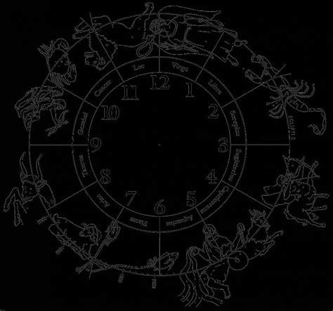 Horoskops Zivis - Spoki