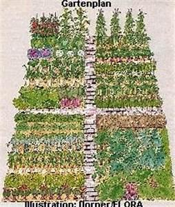 Gemüsegarten Anlegen Beispiele : gemusegarten anlegen beispiele m belideen ~ Lizthompson.info Haus und Dekorationen
