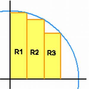 Untersumme Berechnen : mp berechnung des kreisinhalts und kreisumfangs matroids ~ Themetempest.com Abrechnung