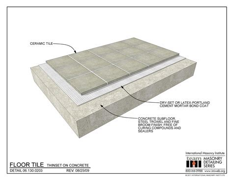 ceramic tile thinset reversadermcream com