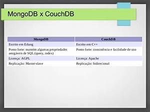 mongodb e bancos de dados orientados a documentos With mongodb remove documents