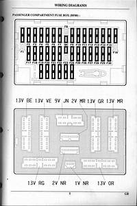 Citroen Berlingo Fuse Box Diagram Wiring