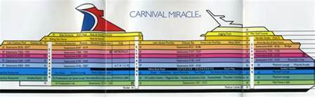 carnival cruise ship deck plans awesome punchaos
