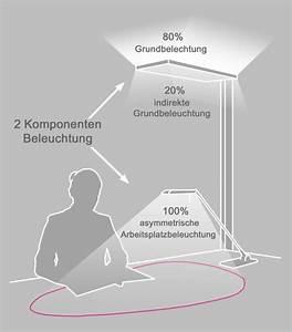 Beleuchtung Am Arbeitsplatz : jast ergo licht ausleuchtung ~ Orissabook.com Haus und Dekorationen