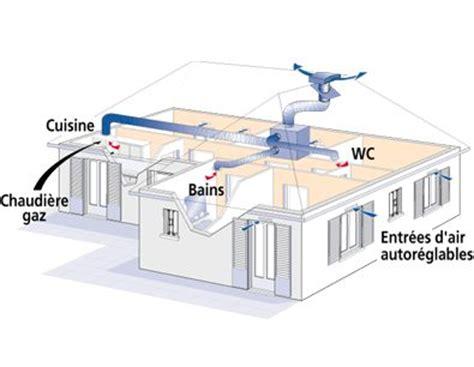 ventilation cuisine gaz la vmc gaz schema electrique