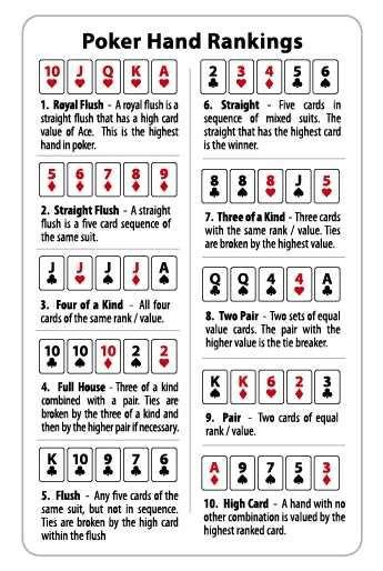 poker card   clip art  clip art