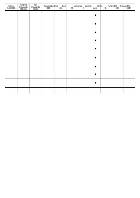 place  chart millions  thousandths printable