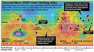 Potential landing sites for Mars 2020 Rover narrowed down ...