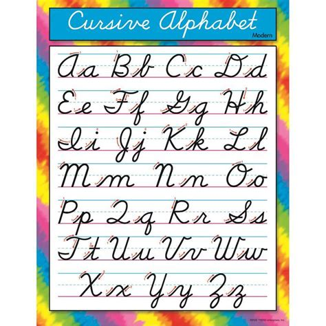 Chart Cursive Alphabet Modern Completeofficeusacom
