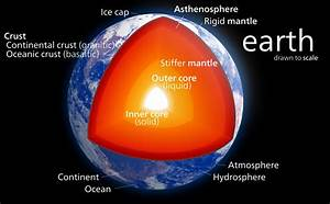 Crust  Geology
