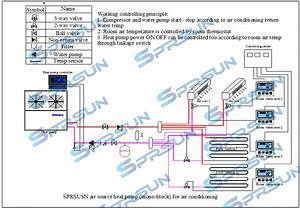 Evi Heat Pump  Heating  Cooling