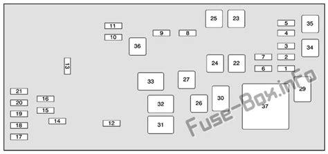fuse box diagram gt buick lucerne 2006 2011