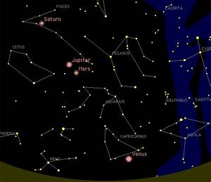 Viewing Stars and Planets - Pics about space