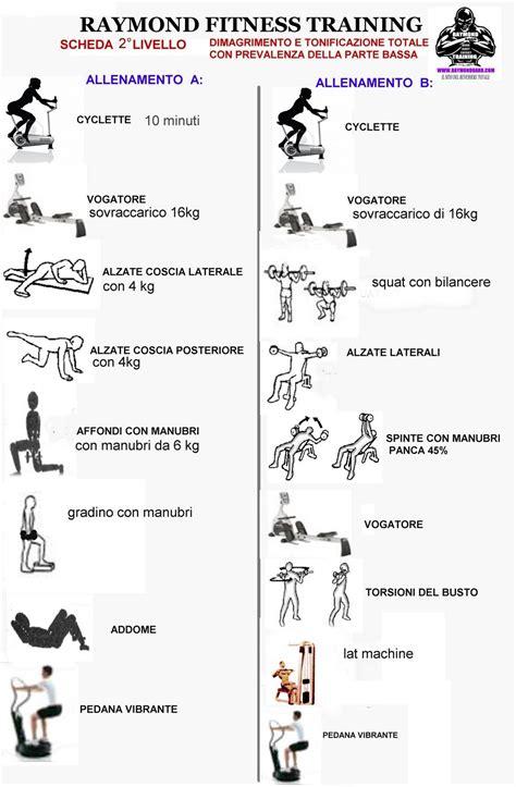 esercizi addominali donne a casa personal trainer raymond bard total wellness esempio