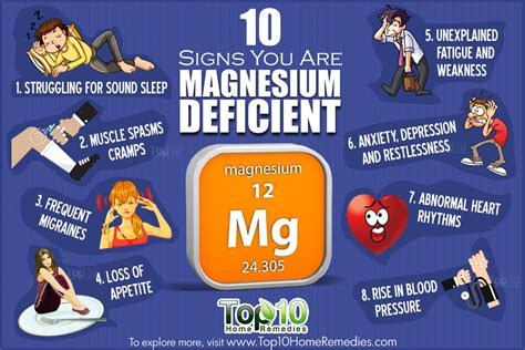 10 Signs You Are Magnesium Deficient  Top 10 Home Remedies. Preferred Moving And Storage. VDI Performance Monitoring Low T Side Effects. Scion Tc For Sale In Ky Web Builders Software. Security Awareness Topics Icloud Storage Help. Bank Check Vs Money Order Allergan Irvine Ca. Lone Star Auto Insurance Yard Sale Sign Ideas. Back Pain After Spinal Block Deer Park P A. Aarp Long Term Insurance Scabies Skin Disease