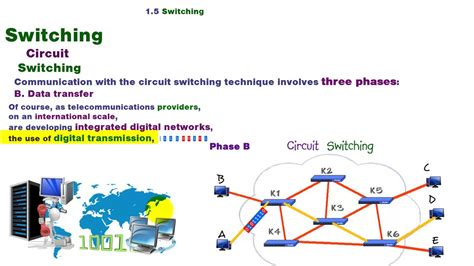 Circuit Switching Technique Youtube