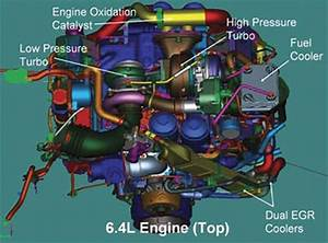 Ford Powerstroke Diesel  Engine Background And Tech Tips