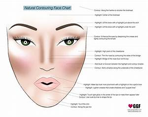 How To Make Your Face Thinner With Makeup