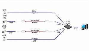 Dahua Ip Camera Wiring Diagram