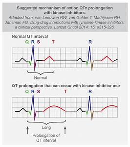 Drug-Drug Interactions Associated with Kinase Inhibitors ...
