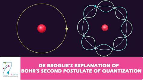 de Broglie's Explanation of Bohr's Second postulate of