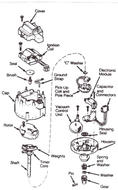 diagram small block chevy hei distributor wiring diagram