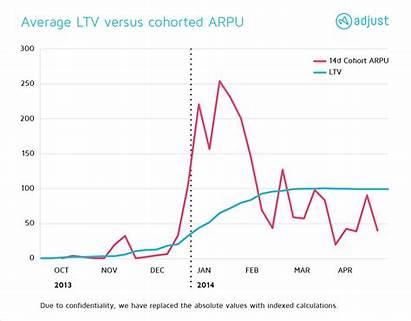 Line D3 Charts Chart Ltv Elephants Graph
