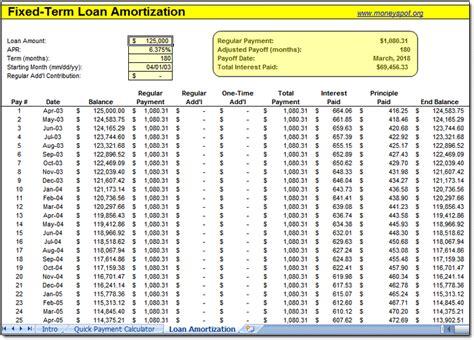 loan amortization template loan amortization spreadsheet moneyspot org