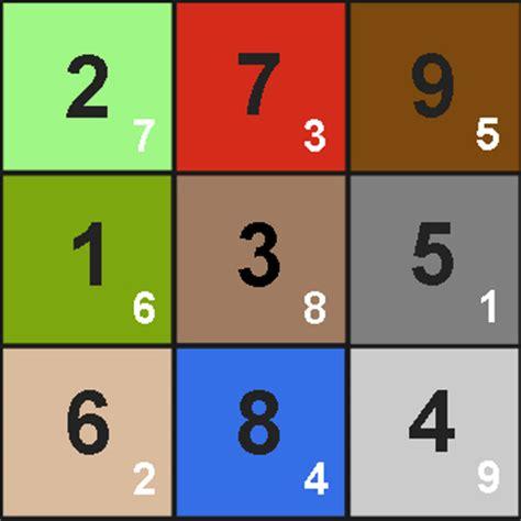 feng shui zahl berechnen kua zahl berechnen automatische