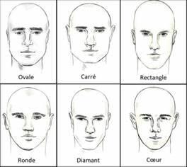Cheveux Pais Homme Comment Choisir La Bonne Coupe Des