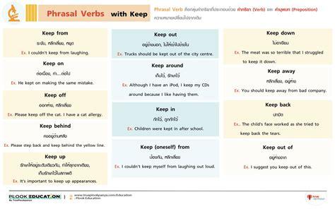 ชีทสรุปภาษาอังกฤษ ป. 6 Verb   TruePlookpanya