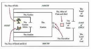 Printable Diagram Of The Tabernacle