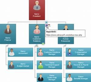 Interactive Organizational Chart
