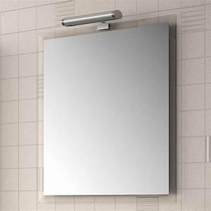 Miroir salle bain led