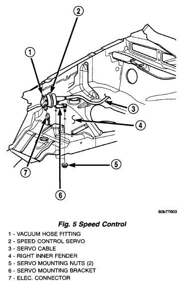 2000 Jeep Grand Vacuum Hose Diagram by I A 2001 Jeep Grand Laredo The Air