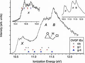 The Threshold Photoelectron Spectrum Of R