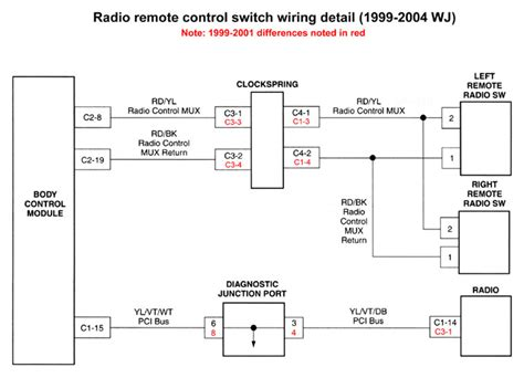Jeep Wj Grand Radio Wiring Diagram by Jeep Airbag Wiring Diagram Apktodownload