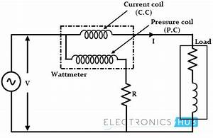 dc and ac electric power measurement With dc voltage meter wiring diagram likewise 3 phase meter wiring diagram