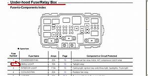 2004 Honda Civic Fuse Box Diagram