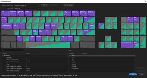 preset  customizable keyboard shortcuts   effects