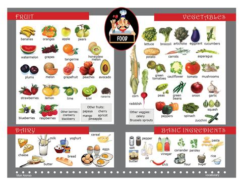 basics of cuisine third floor beginners 2 october 2012