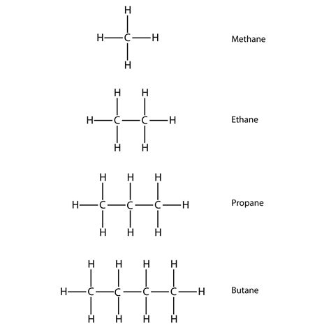 what is structural formula hydrocarbons
