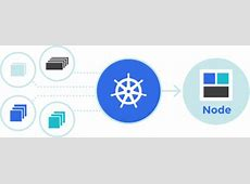 ProductionGrade Container Orchestration Kubernetes