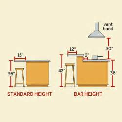 kitchen nightmares island planning dining and cooking dimensions all about