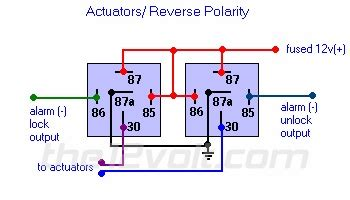 Wiring Two Spdt Relays Operate Motor Forwards