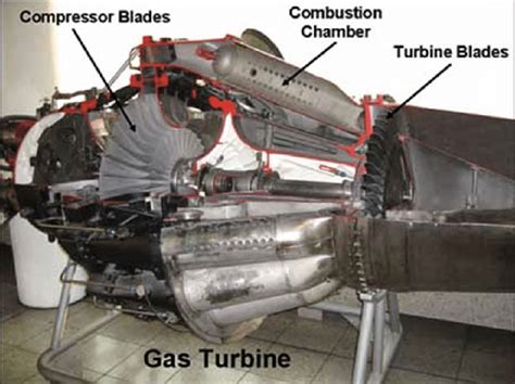 Gas Turbine Aero Engine Courtesy General Electric