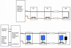 Position Switches  Pull Cord Switches  Magnetic Proximity