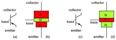 Transistor Energy Education